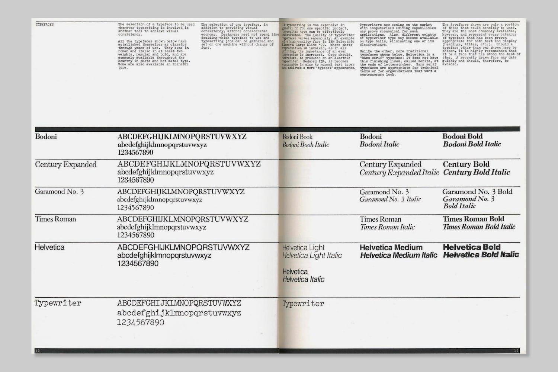 Graphic Design For Non Profit Organizations Rationale